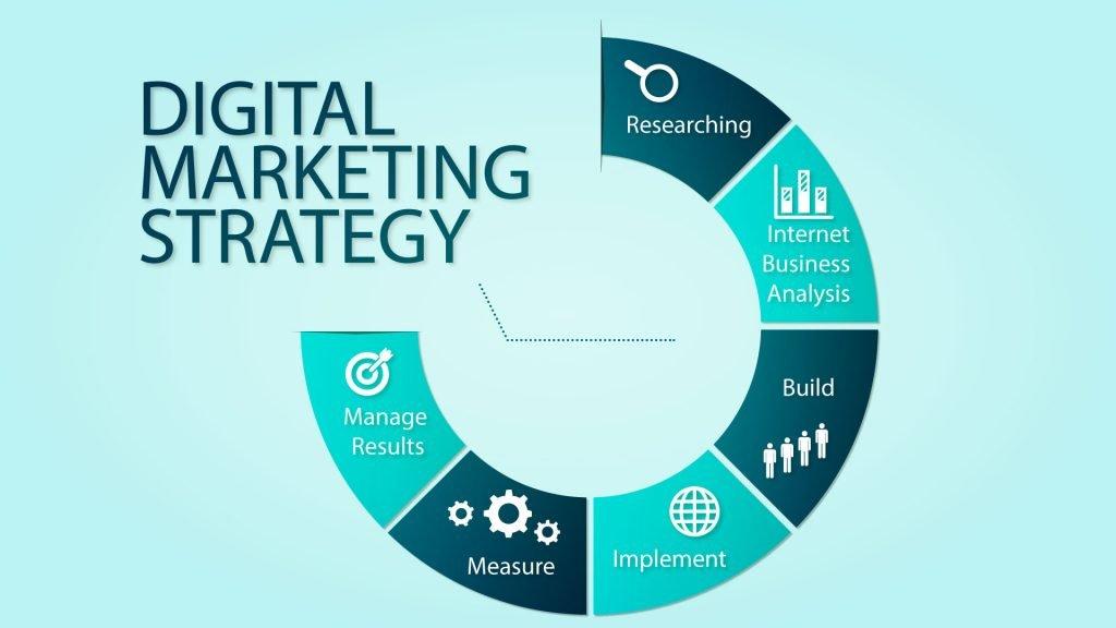 Critical Relationship Cio Cmo Digitial Marketing Strategy